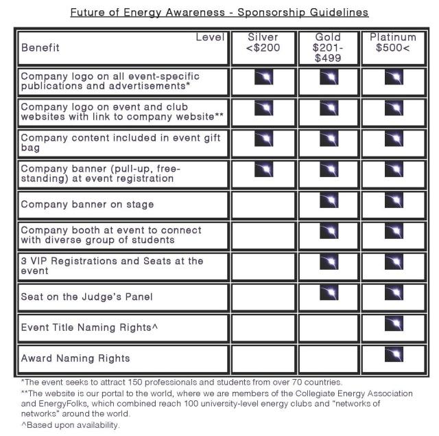 Sponsorship Guidelines HEC